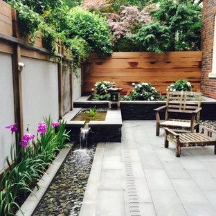 Water feature in a small space