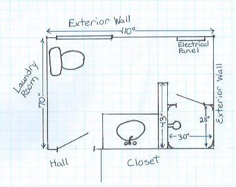Bathroom Renovation/Code Violation?