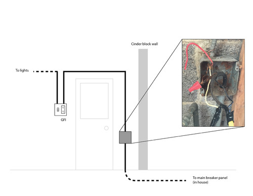 Expanding adding wiring in detached garage