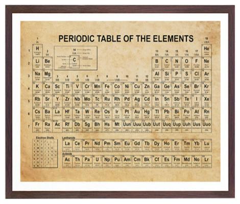 Attirant Periodic Table Poster, Antique Paper, 18x24