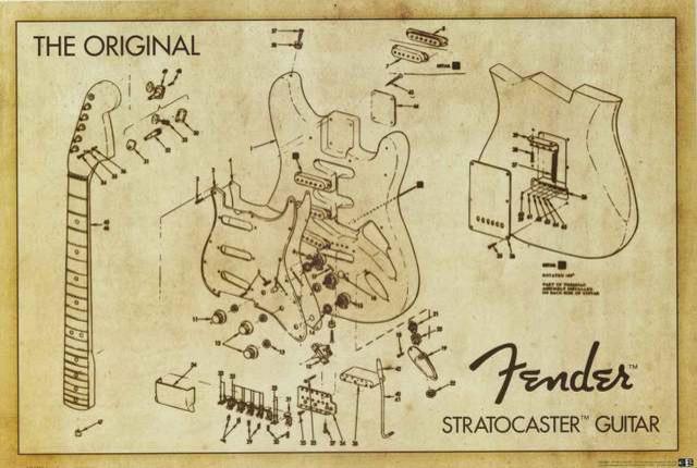 fender stratocaster guitar schematic poster, 24x36 Strat Wiring Schematic