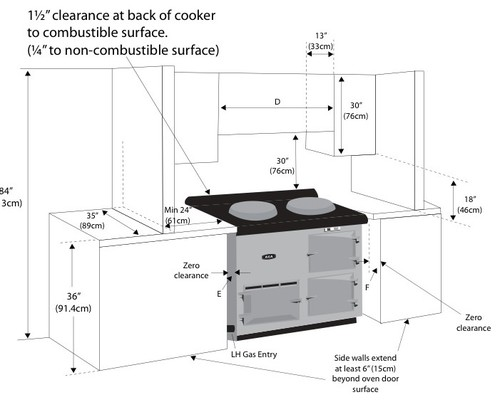 Aga S Clearance Question