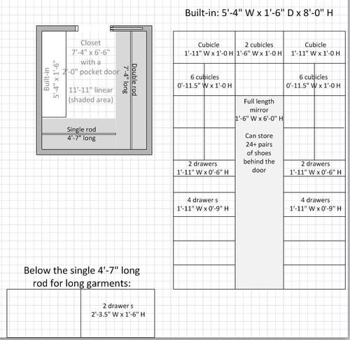 Closet Design Plans Closet Design Plans O Nongzico