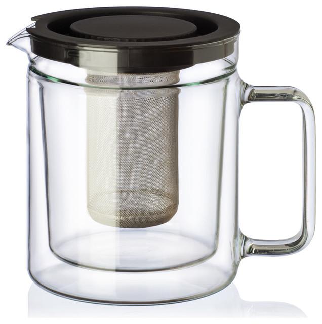 Twin Teapot
