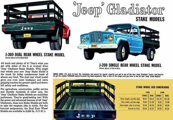 1962 Jeep Gladiator Stake Models, Promotional Advertising ...