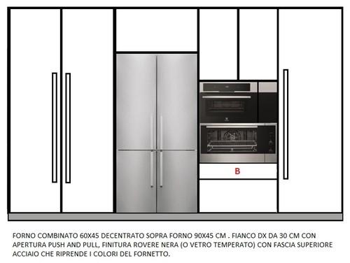 Disposizione dei forni nelle colonne della cucina