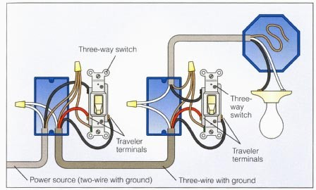 need help replacing old dimmer that used only 2 wires in a three way, wire diagram, home wiring common wire
