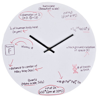 Science wall clock contemporary wall clocks by furniture east inc ccuart Image collections