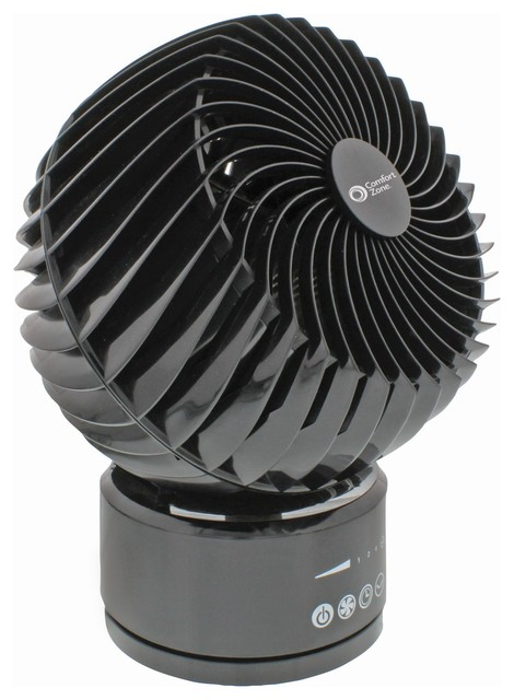 6 Osc Digital Globe Fan With Remote.