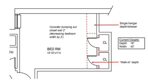 NYC Apt Closet Solution   Should I Add Walk In Closet?