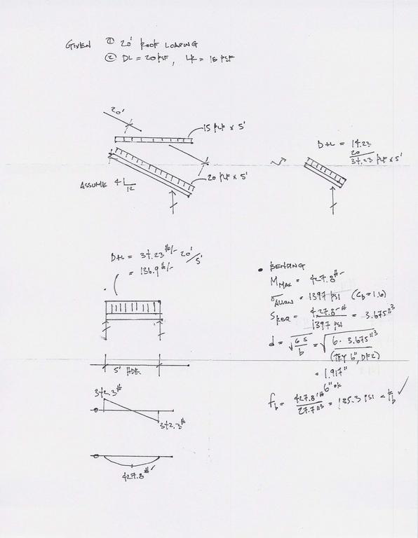 Math skills required!