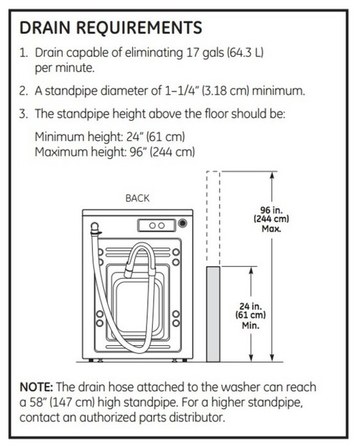 what is the height of a washing machine
