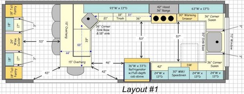 Kosher kitchen design layout wow blog for Kosher kitchen design