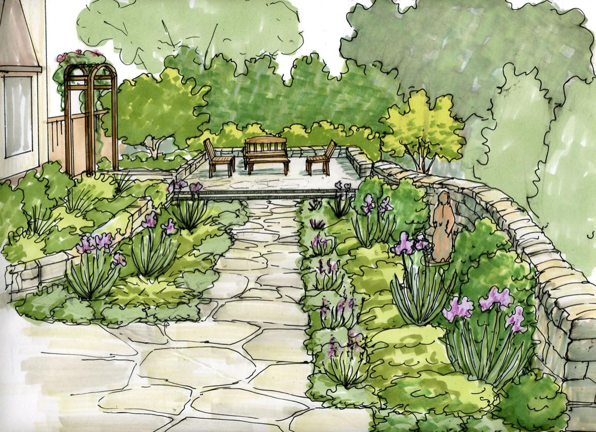 Landscape Architecture and Garden Design Plans