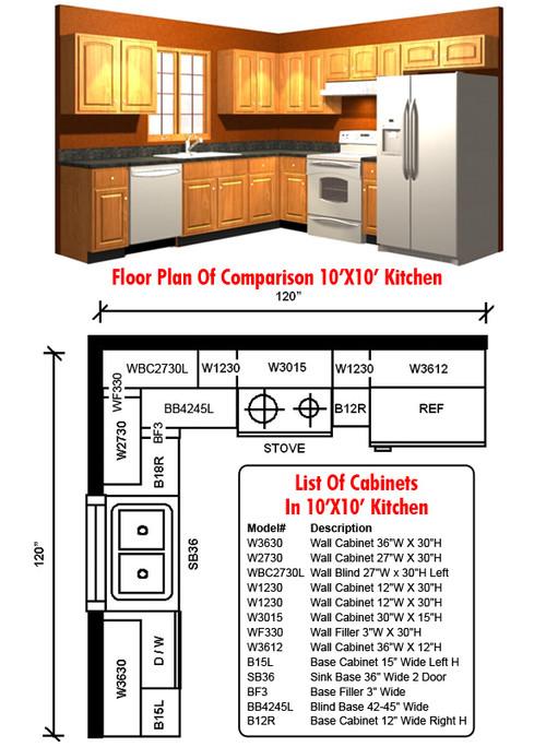 barker cabinets - kitchen designer/layout help?