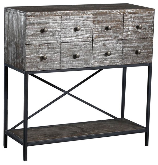 Powell Roscoe Console Table Industrial Console Tables