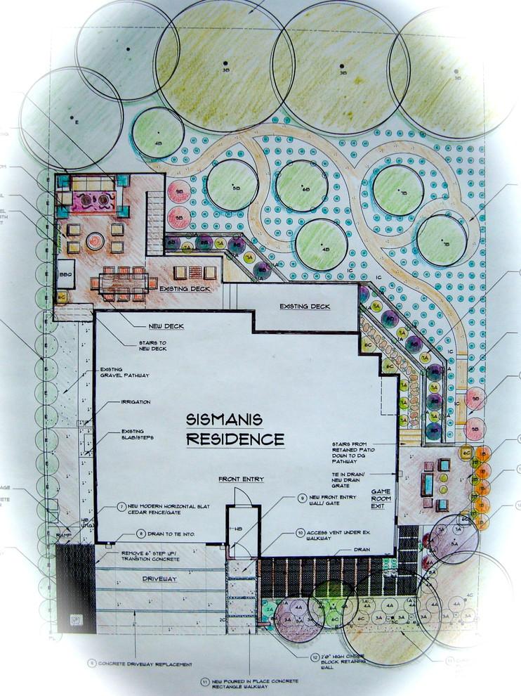 Sismanis Residence