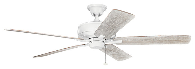 White Farmhouse Ceiling Fan Bindu Bhatia Astrology