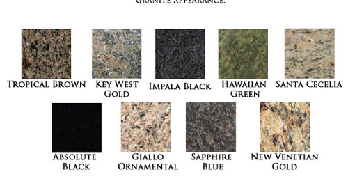 Gray Kitchen Cabinets What Color Granite Should I Choose