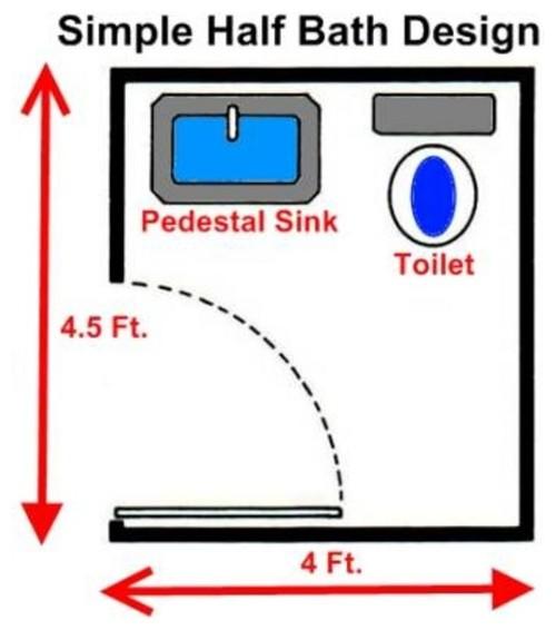 Small Half Bathroom Dimensions help me plan a tiny half bathroom (with pics)