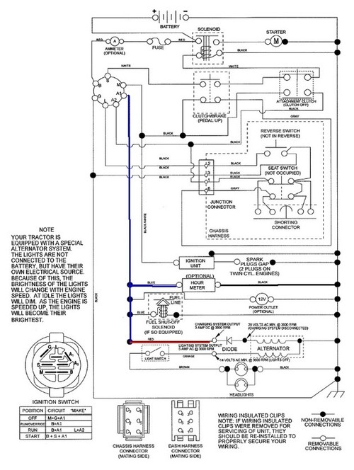 home design installing an hour meter on my new craftsman tractor hobbs meter wiring diagram at soozxer.org