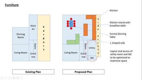 Open Plan Kitchendinerliving Room Layout