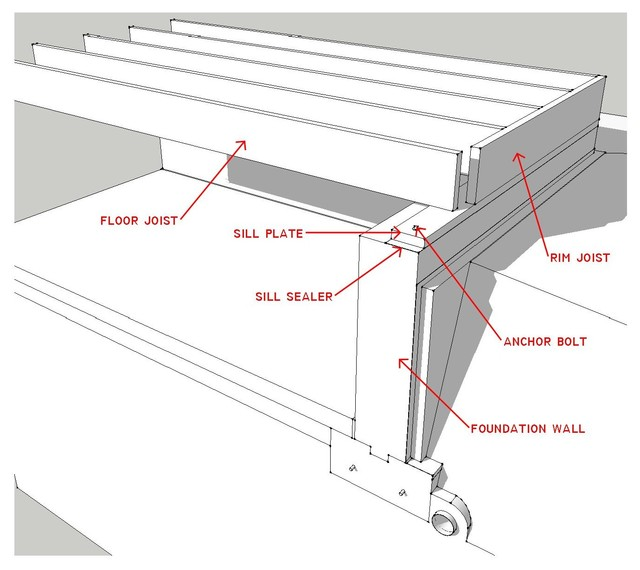 details know your house what makes up a floor structure