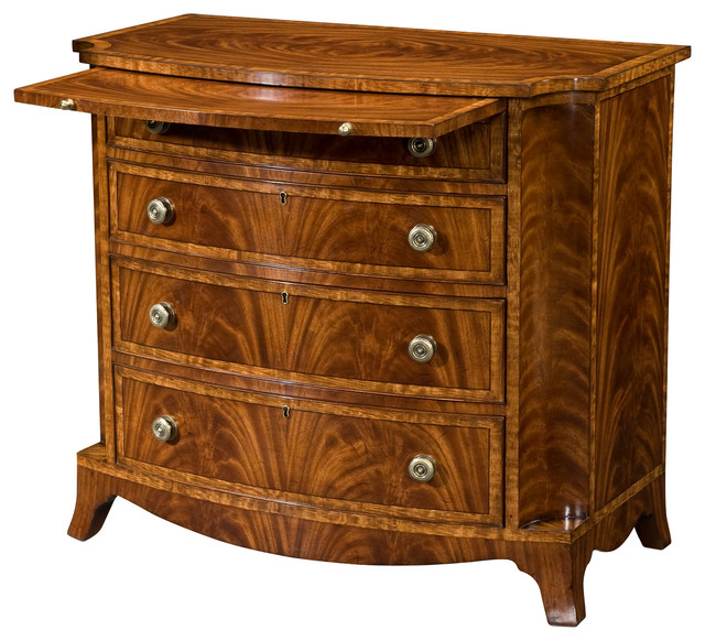 Theodore Alexander Ibthorpe Chest Traditional