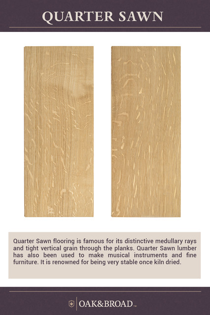 Educational Plank Flooring Examples