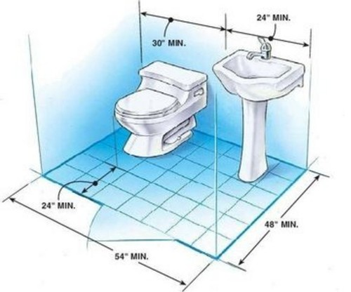 Help Me Plan A Tiny Half Bathroom With Pics