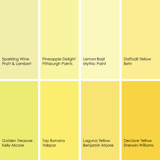 Cooking with color when to use yellow in the kitchen for What kind of paint to use on kitchen cabinets for art for yellow walls