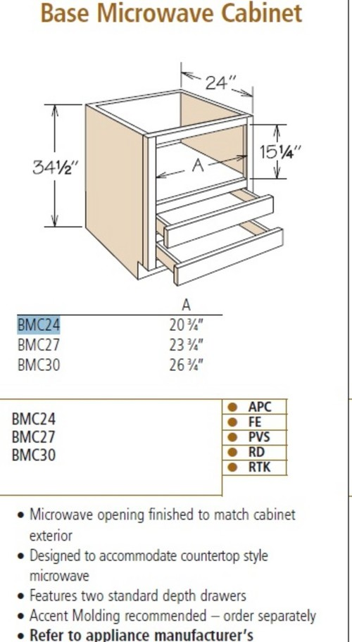 Microwave Size and Trim Kit Size
