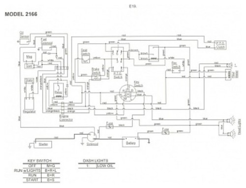 wiring diagram for cub cadet model 2166  u2013 readingrat net