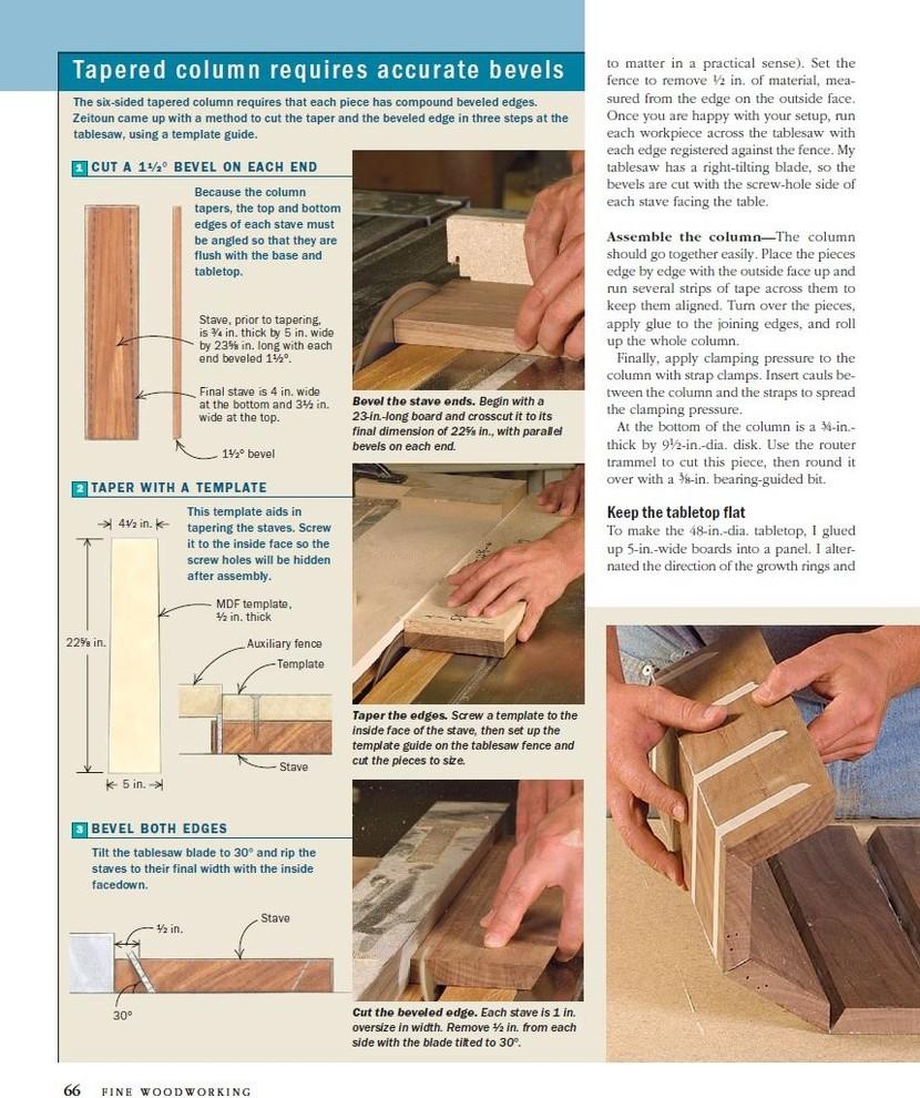 Pedestal Table, Fine Woodworking Magazine