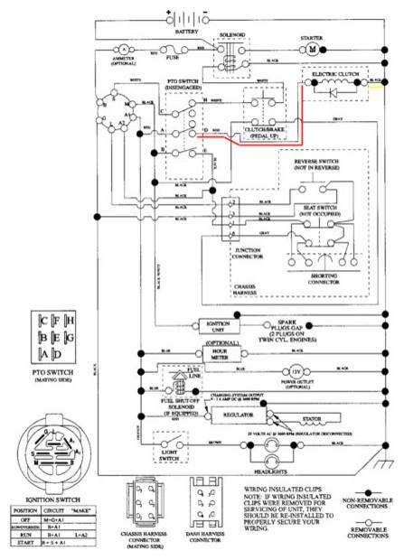 cub cadet wiring diagram diy wiring diagrams cub cadet 2155 wiring diagram nilza net