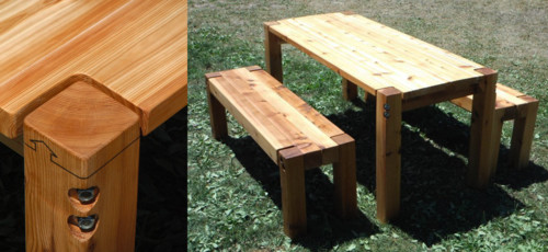 Attractive What Are The Dimensions For The Cedar Patio Table And Benches?