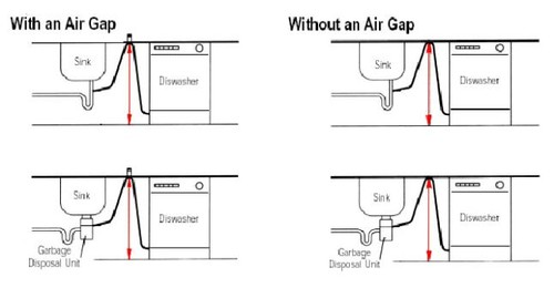bosch dishwasher fitting instructions