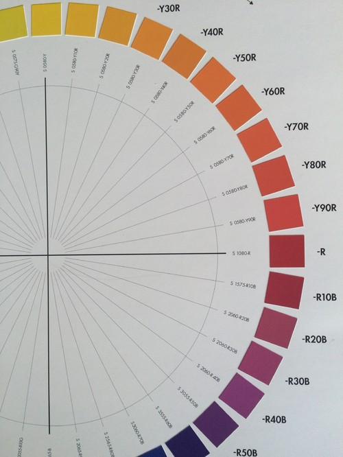 Wie werden im Feng Shui Farben eingesetzt?