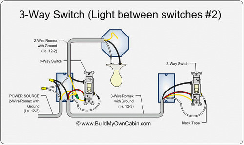 Troubleshoot A Way Switch - Three way switch what is