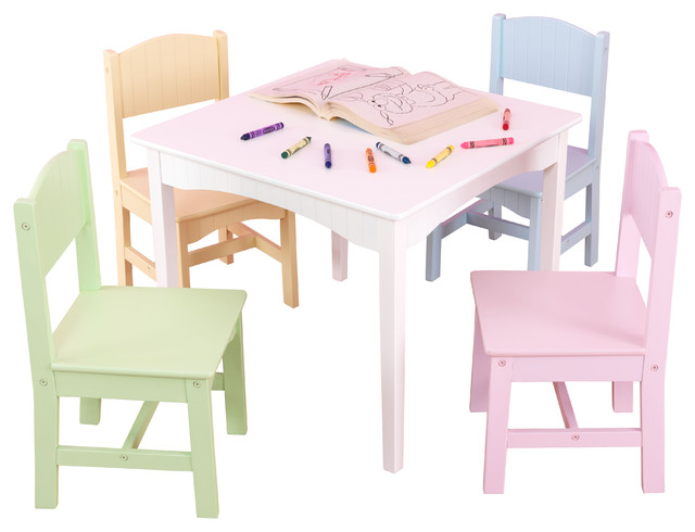 Most Popular Kids Table and Chair Sets for 2018