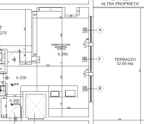 Posizionamento e dimensione divano e tavolo in sala