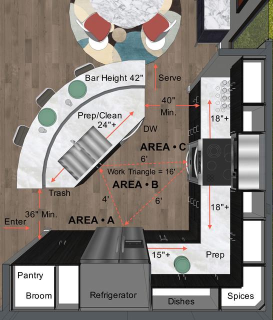 Space Planning Your Kitchen, Standard Kitchen Cabinet Height Singapore