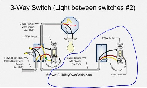 home design jpg the wire that isn t attached to the light is just feeding power to the downstream objects and has nothing to do the 3 way switch setup