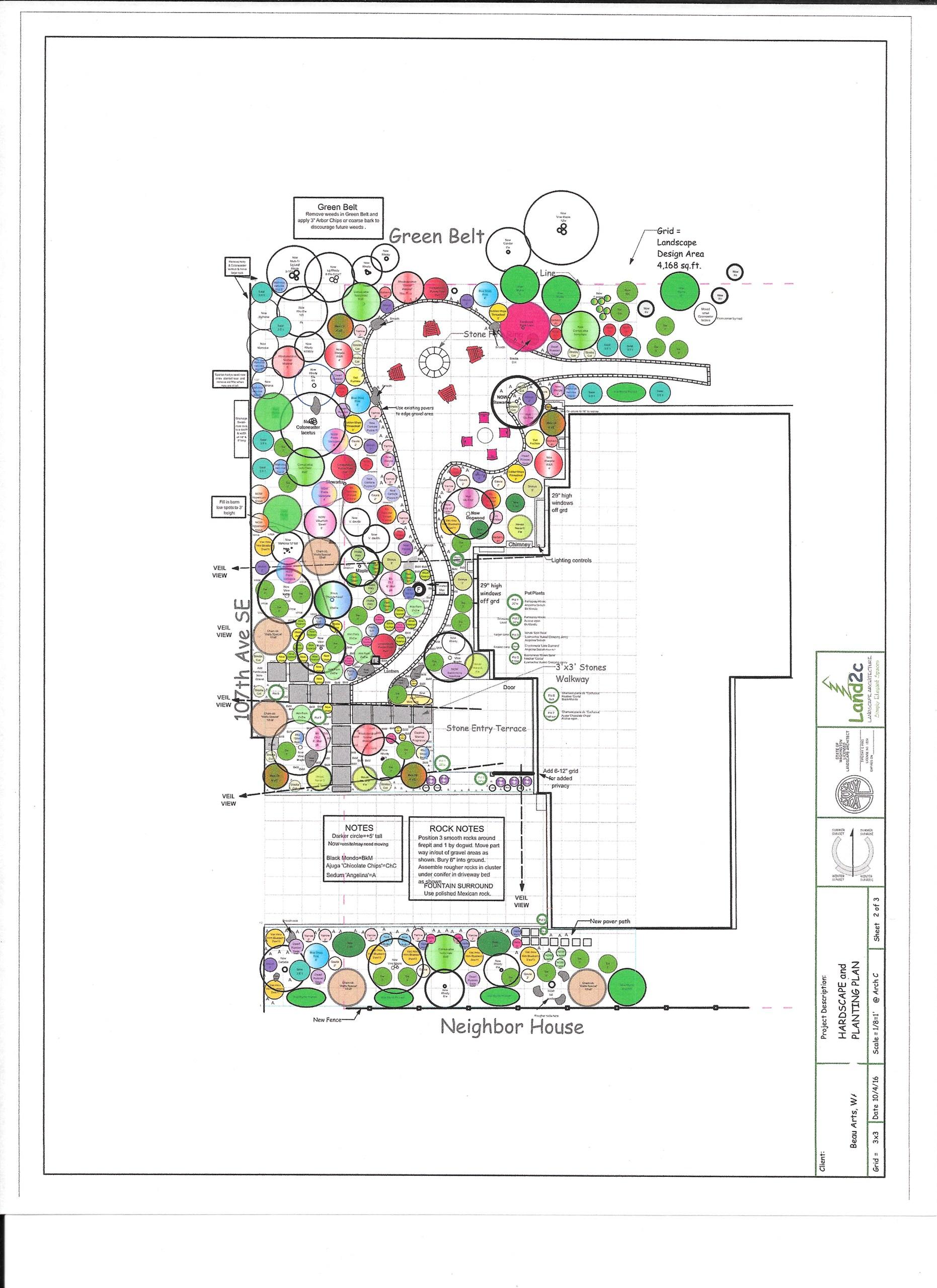 Land2c Process & Deliverables