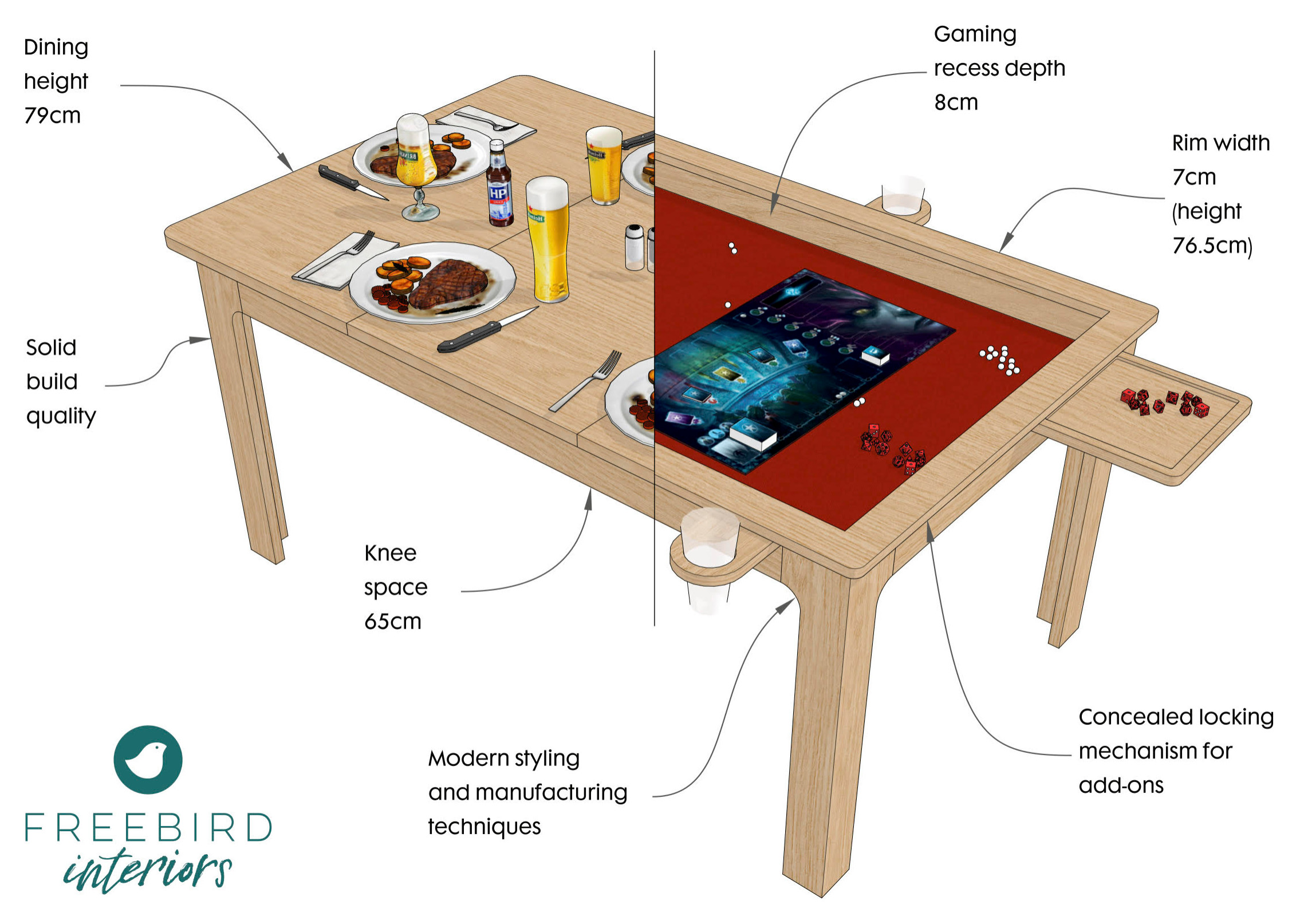 The Freebird Gaming Table