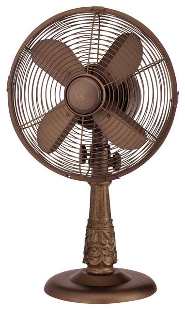 Table Fan, Sherwood.