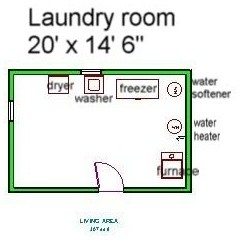 Help me arrange design my laundry room for Help me design my garden