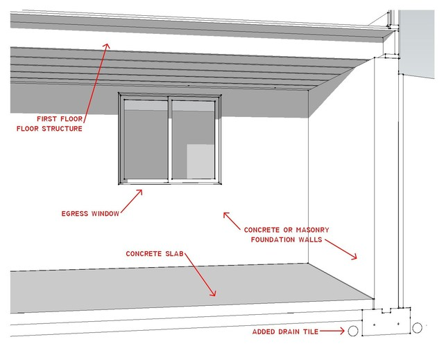 Know Your House: The Steps in Finishing a Basement