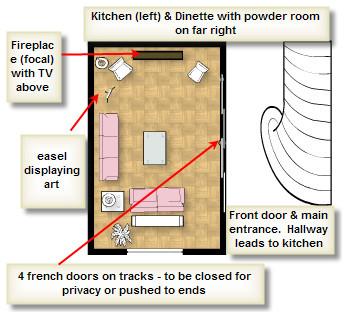 What 39 S Best Layout For Long Rectangular Livingroom