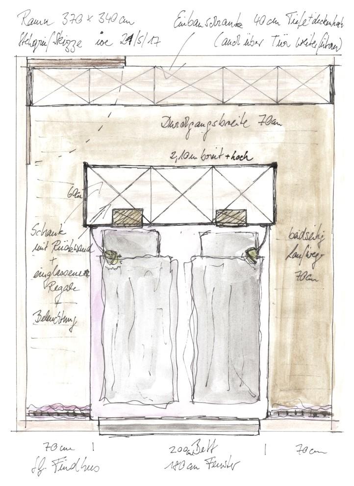 Stegreif-Skizze I für ioe